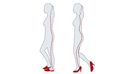 ¿Conoces el daño que hacen los tacones altos sobre nuestro cuerpo?